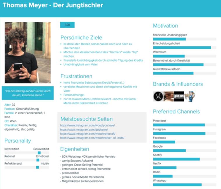 Buyer Persona Visitenkarte - Thomas der Jungtischler