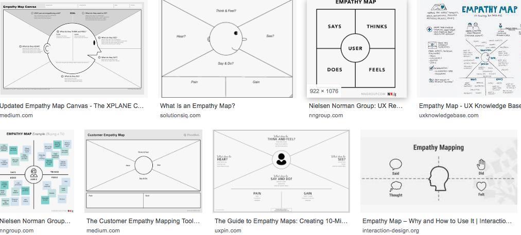 Google Suche nach Empathie Map